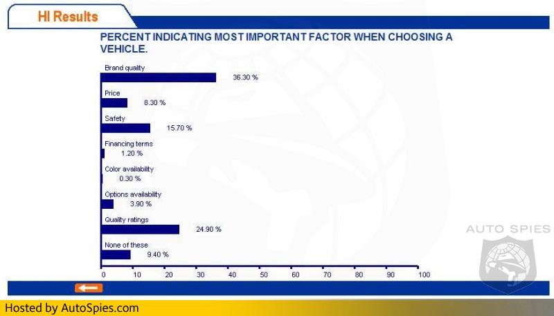 Exclusive confidential mercedes r class customer survey for Mercedes benz survey