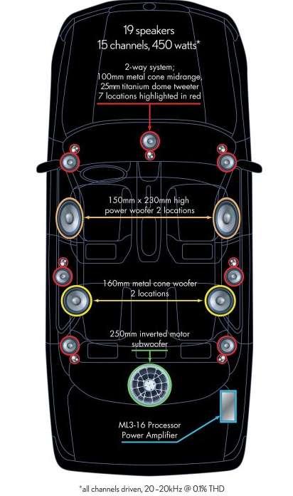 diagram first details of lexus ls460 advanced audio system diagram first details of lexus ls460 advanced audio system