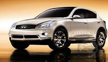 The Infiniti Ex35 Is A Nice Small Suv Right So Why Have S Underwhelmed