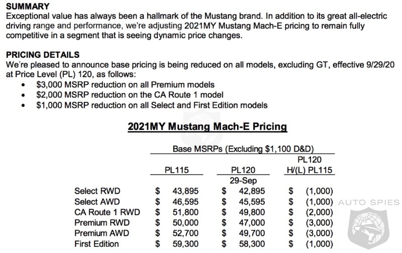 Ford Lowers Mustang Mach E Prices 3k Care To Guess WHY