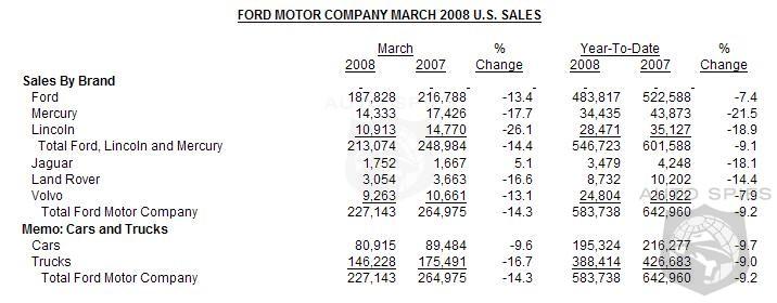 ford motor company memo