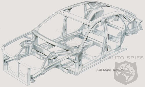Audi Takes Inventor Of The Year Award For Use Of Space Frame ...