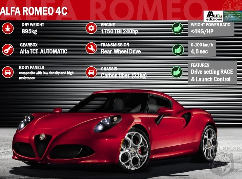 Technical Specs For The Alfa Romeo 4C Leaked - Was It What You Were Hoping For?