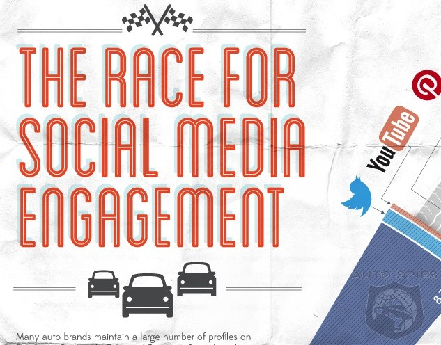 Audi And Mercedes-Benz Leading The Way On Facebook Presence - Why Are The Others So Far Behind?