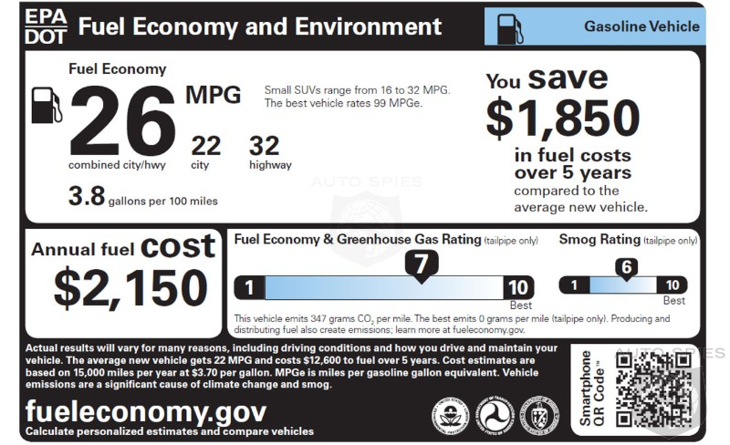 After 40 Years EPA Finally Wants Automakers To Actually Test Vehicles For Accuracy Of Mileage Claims