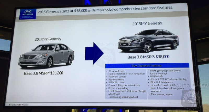 Breaking Hyundai Genesis Officially Begin At Only