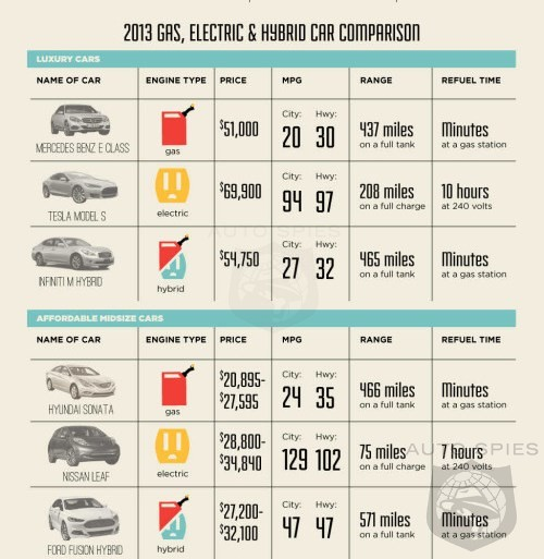 How much does car tags cost in texas 15