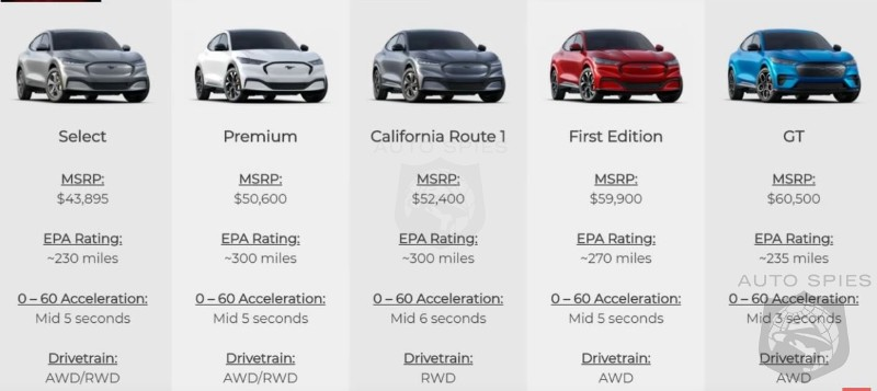 WATCH Tesla Model Y vs Ford Mustang Mach E vs Volkswagen ID 4 vs Hyundai Ioniq 5 Are THESE The 4 EV s To Beat