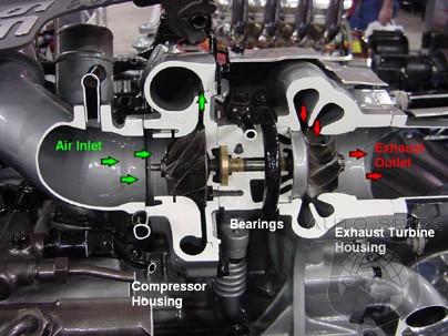 Mitsubishi 3 0 v6 engine diagram #19 GM 3100 V6 Engine Diagram Mitsubishi 3.5 V6 Engine Problems 01 Ford Escape Engine Diagram