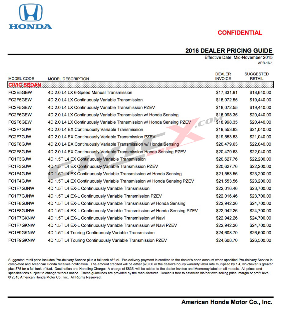 LEAKED Honda Fans Rejoice The Honda Civics PRICING Is FULLY - 2018 honda ridgeline invoice price