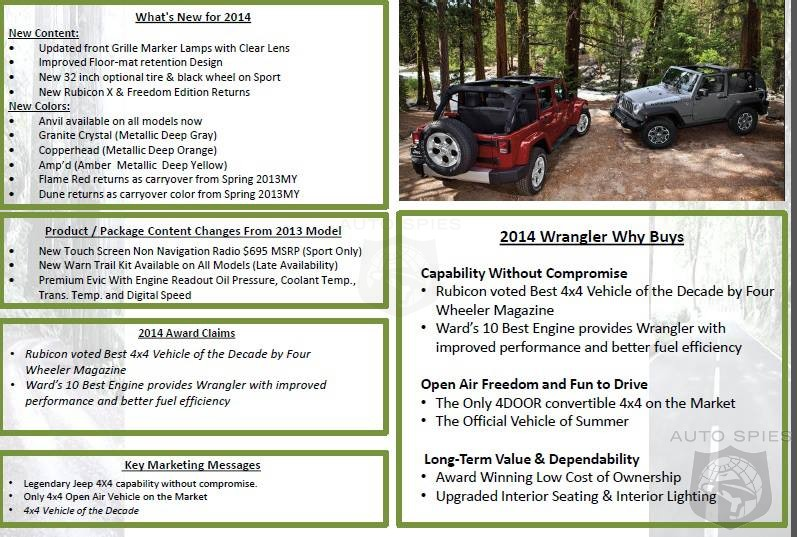 2014 Jeep Wrangler Color Chart