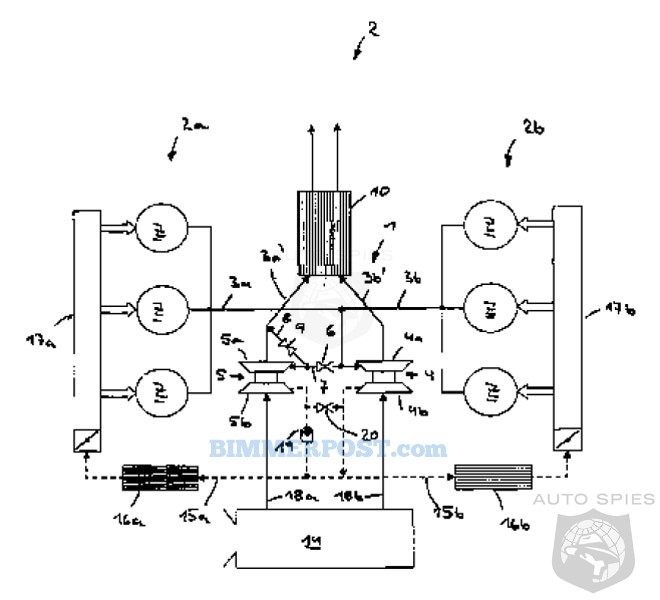 Bmw Z4 V6: BMW Patents A Turbo V6, Where Could This Be Used? Next-Gen