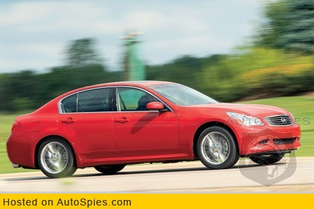 cheap used cars for sale in san diego by owner