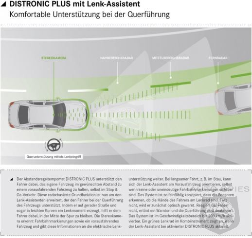 2013 Mercedes S-Class Official Technical Details